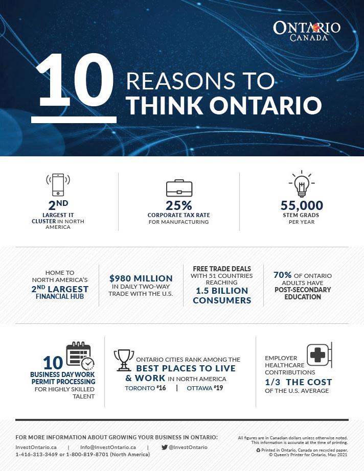 10 Reasons to think Ontario
